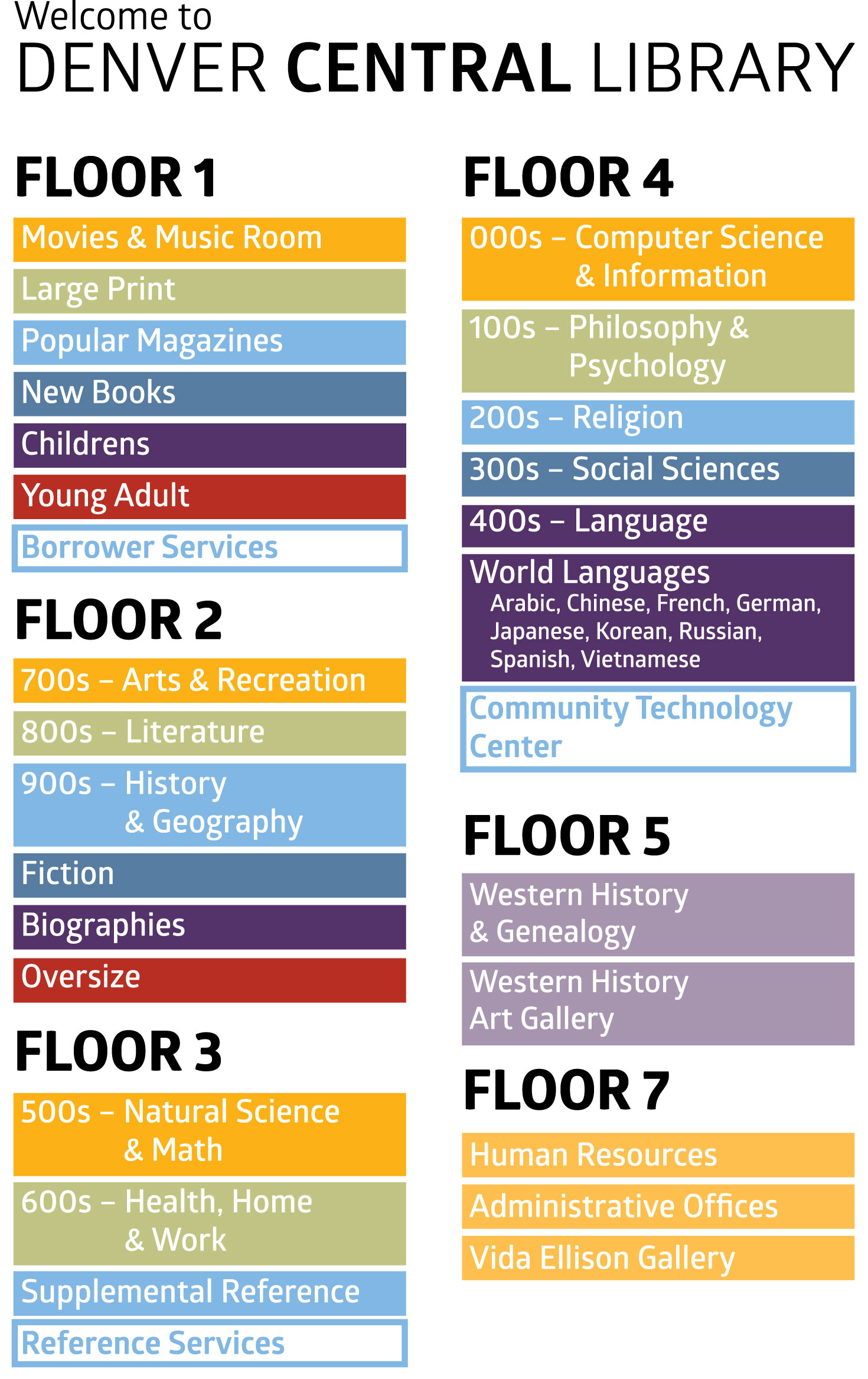 Central Library Materials Guide