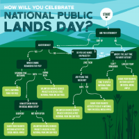How will you celebrate National Public Lands Day infographic