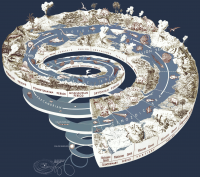 Geologic time spiral by US Geological Survey