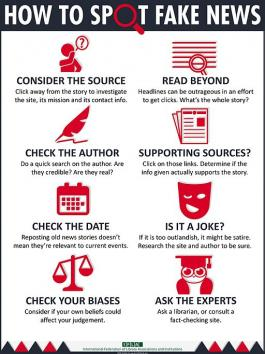"IFLA infographic with tips for identifying fake news based on FactCheck.org's 2016 article ""How to Spot Fake News.""  Creative Commons license [CC BY 4.0 (https://creativecommons.org/licenses/by/4.0), via Wikimedia Commons"
