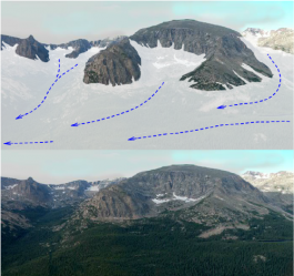 Landscape from RMNP with and without ice age glaciers. From NPS.